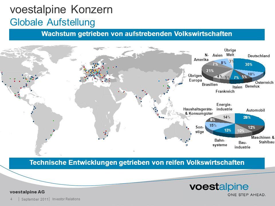 voestalpine Konzern Globale Aufstellung