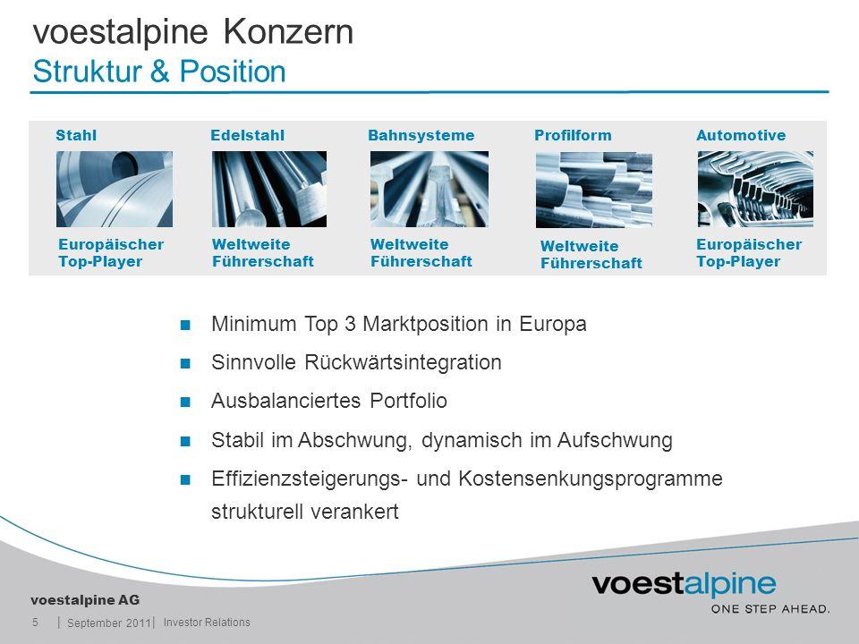 voestalpine Konzern Struktur & Position
