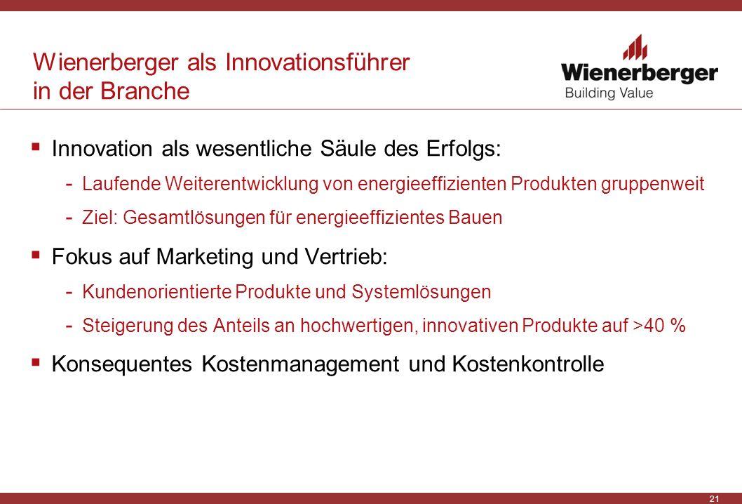 Wienerberger als Innovationsführer in der Branche