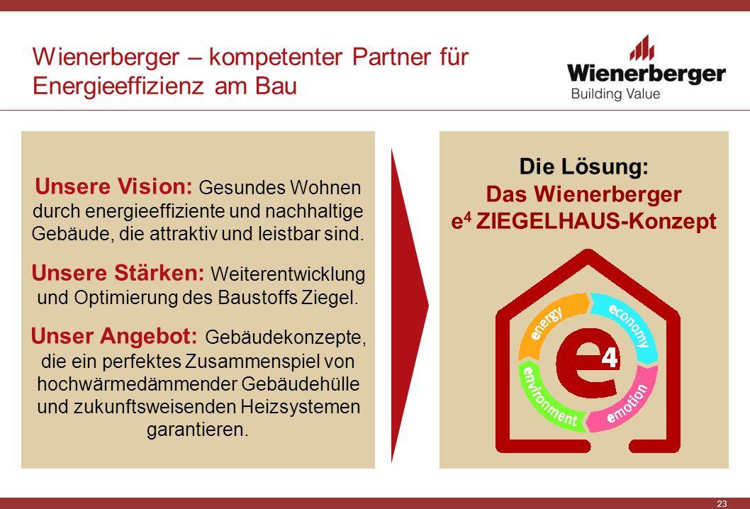 Wienerberger – kompetenter Partner für Energieeffizienz am Bau