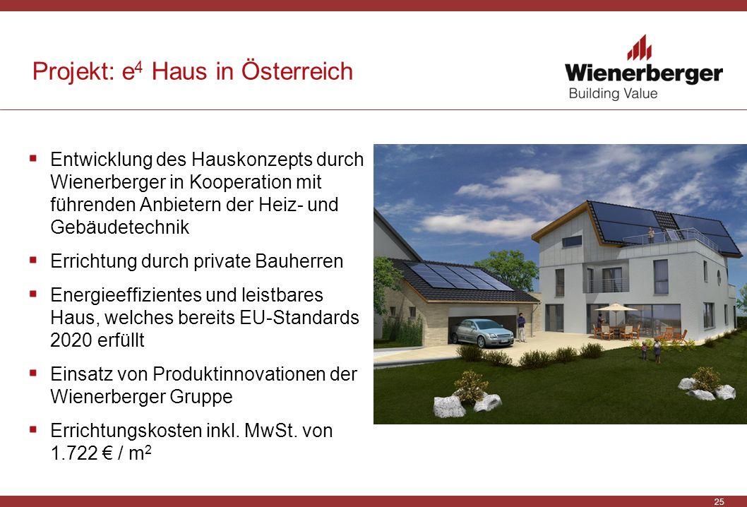 Projekt: e4 Haus in Österreich