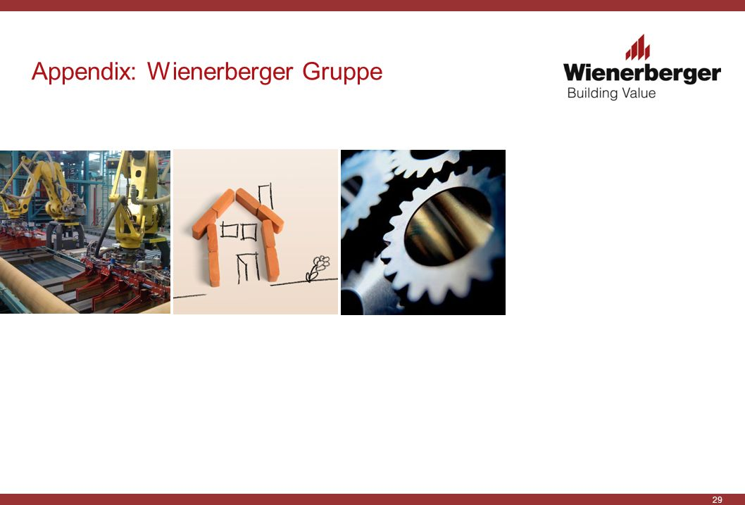 Appendix: Wienerberger Gruppe