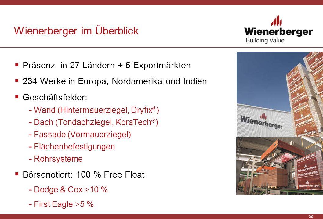 Wienerberger im Überblick