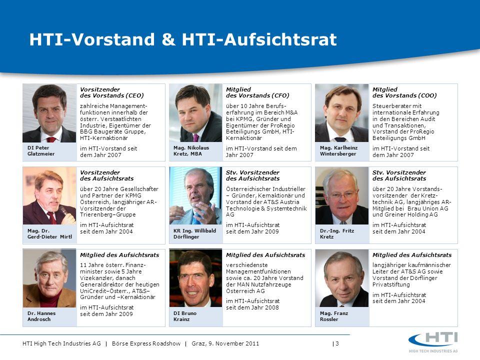 HTI-Vorstand & HTI-Aufsichtsrat