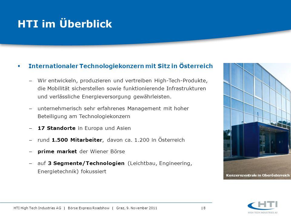 HTI im Überblick Internationaler Technologiekonzern mit Sitz in Österreich.