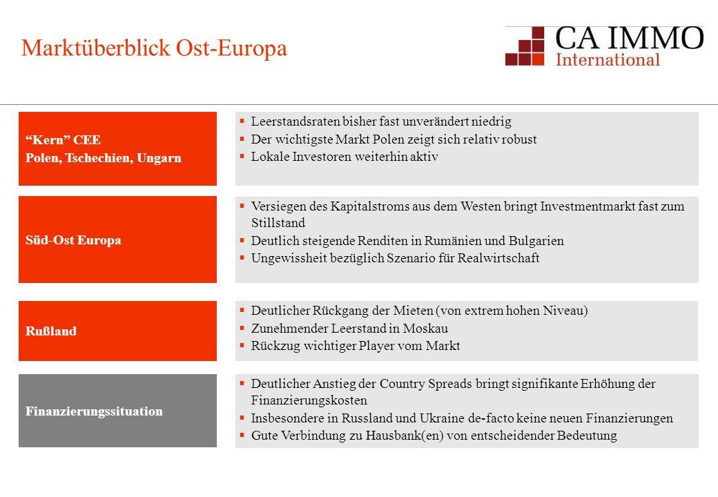 Marktüberblick Ost-Europa