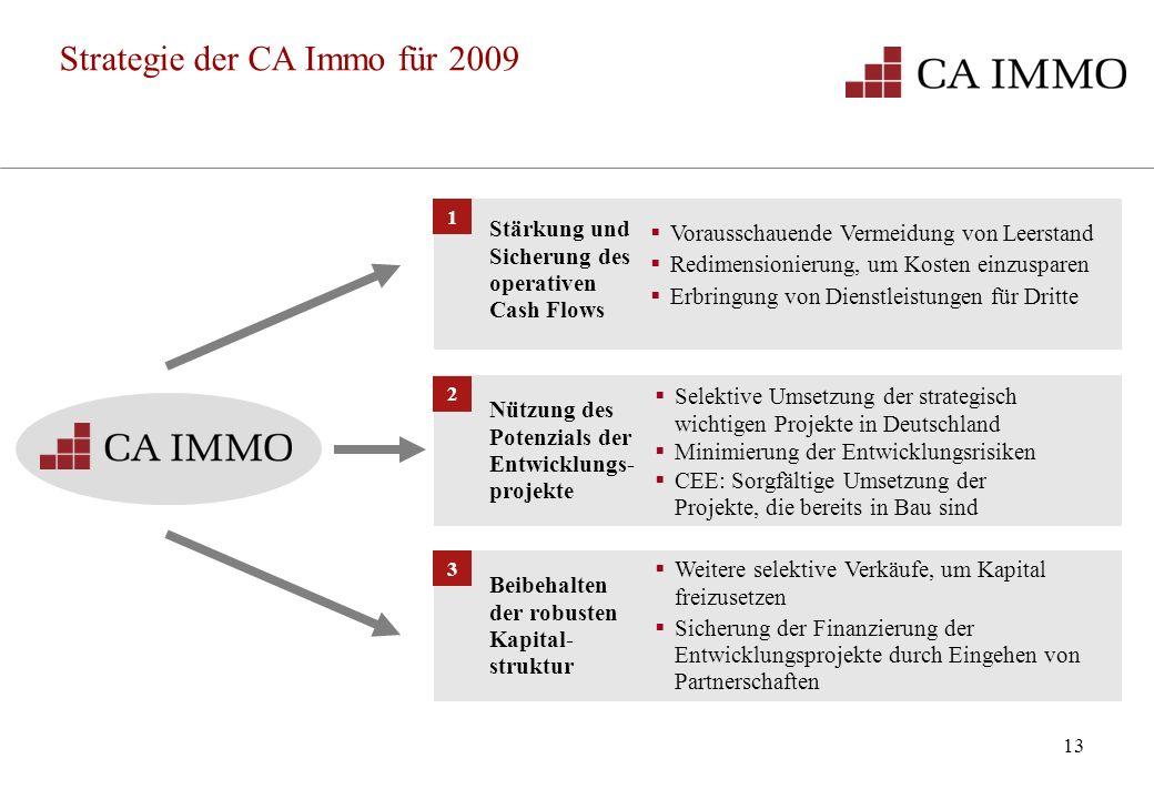 Strategie der CA Immo für 2009