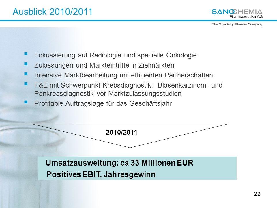 Umsatzausweitung: ca 33 Millionen EUR