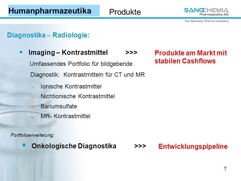 Humanpharmazeutika Produkte Diagnostika – Radiologie: