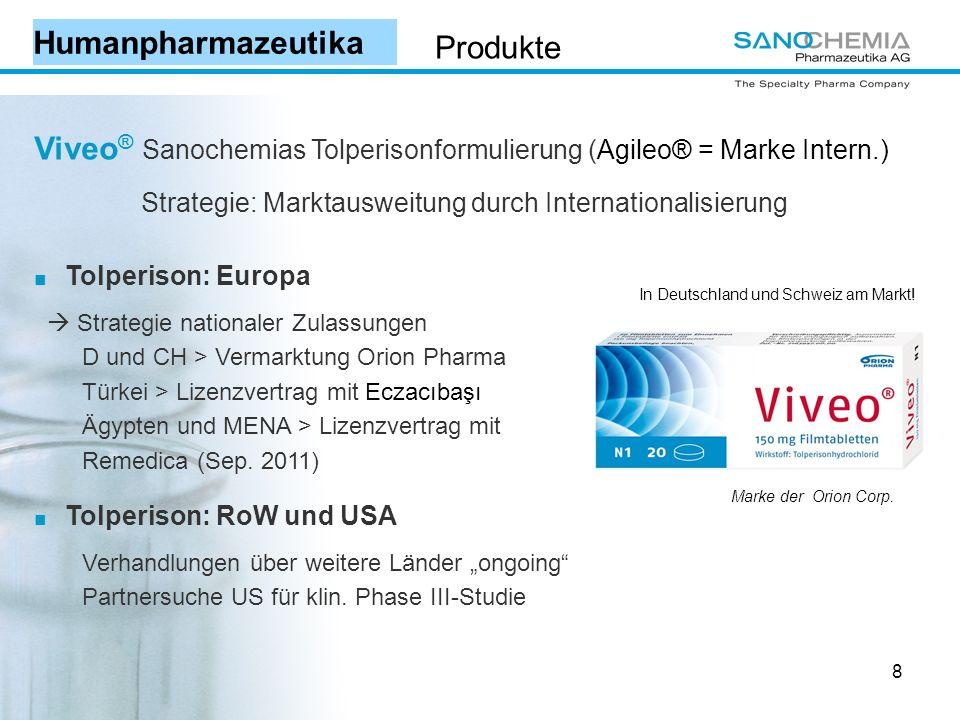 Viveo® Sanochemias Tolperisonformulierung (Agileo® = Marke Intern.)