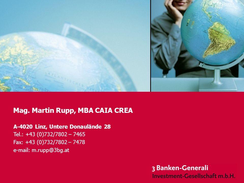 Mag. Martin Rupp, MBA CAIA CREA