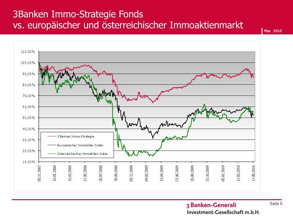3Banken Immo-Strategie Fonds