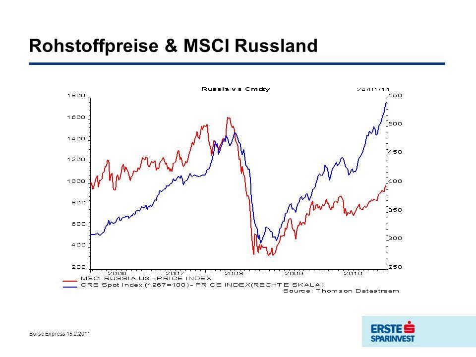 Rohstoffpreise & MSCI Russland