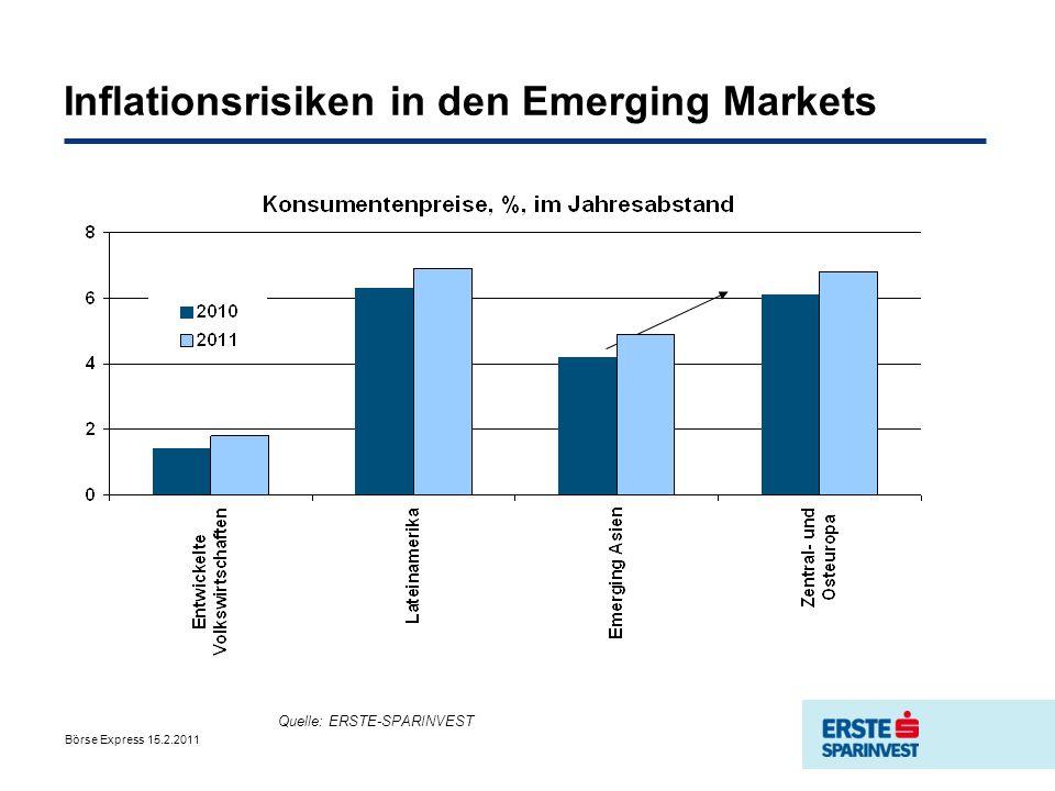 Inflationsrisiken in den Emerging Markets