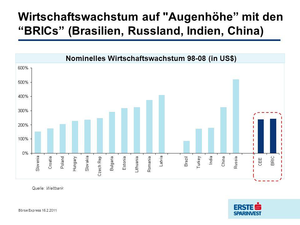 Nominelles Wirtschaftswachstum 98-08 (in US$)