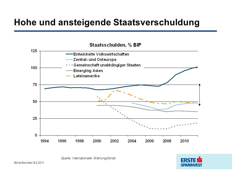 Hohe und ansteigende Staatsverschuldung