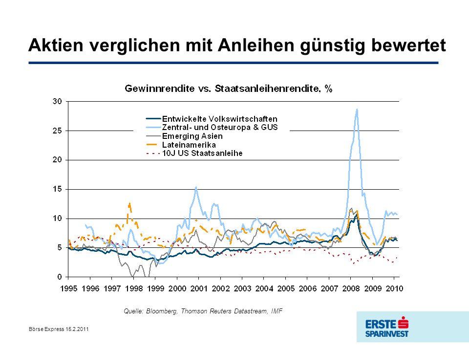 Aktien verglichen mit Anleihen günstig bewertet