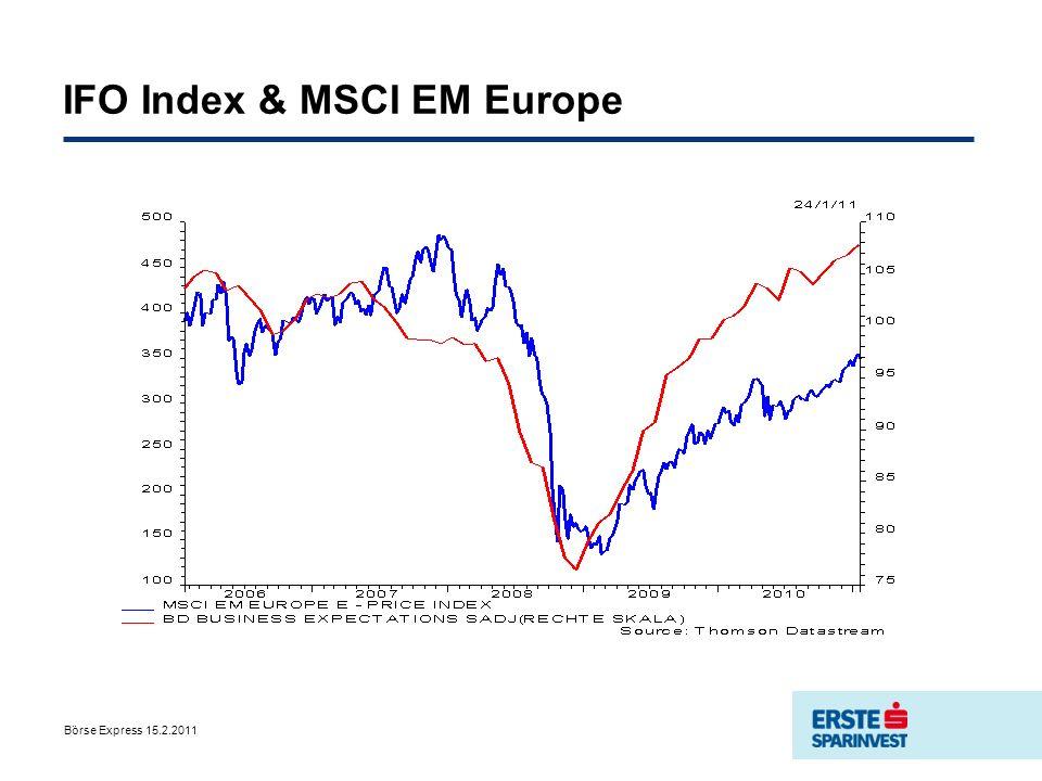 IFO Index & MSCI EM Europe