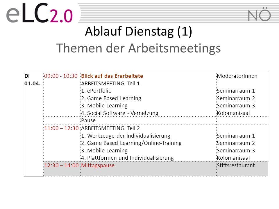 Ablauf Dienstag (1) Themen der Arbeitsmeetings