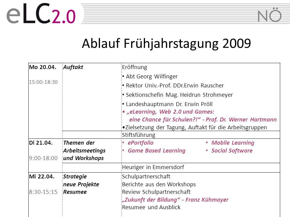 Ablauf Frühjahrstagung 2009