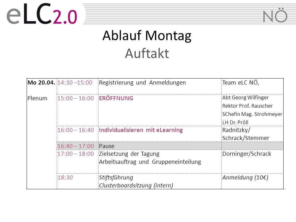 Ablauf Montag Auftakt Mo 20.04. Plenum 14:30 –15:00
