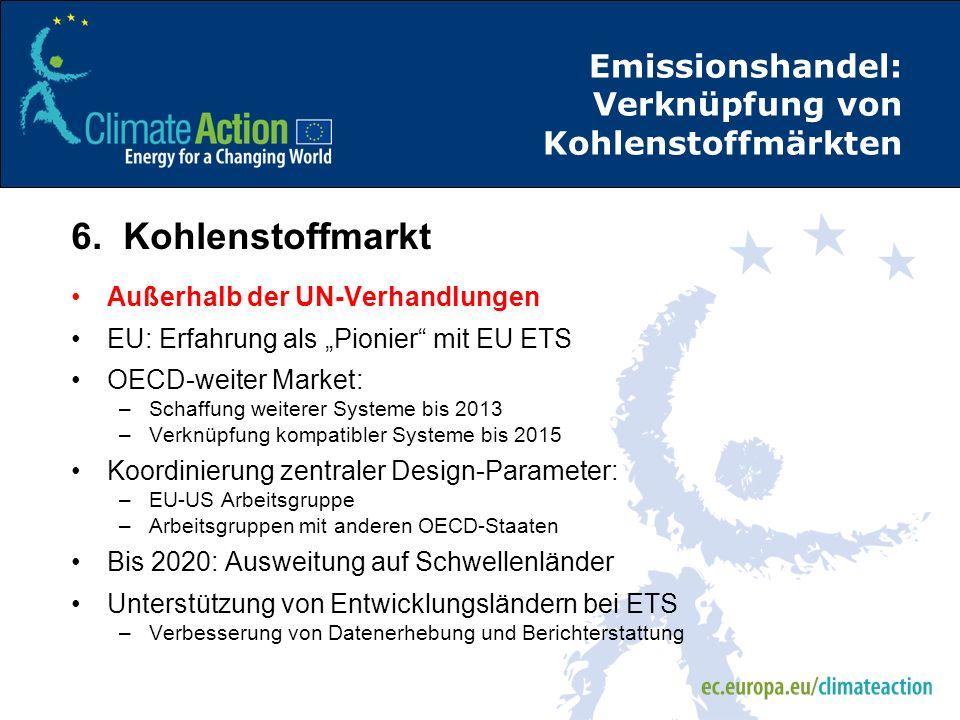 Emissionshandel: Verknüpfung von Kohlenstoffmärkten