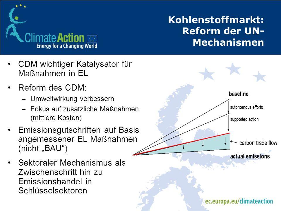 Kohlenstoffmarkt: Reform der UN-Mechanismen