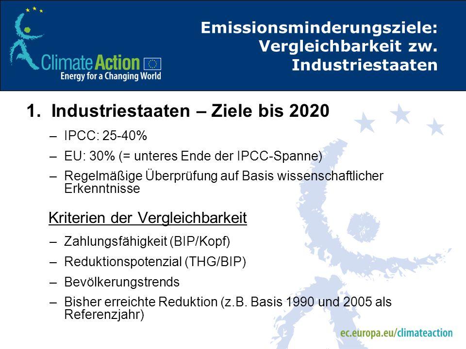 Emissionsminderungsziele: Vergleichbarkeit zw. Industriestaaten