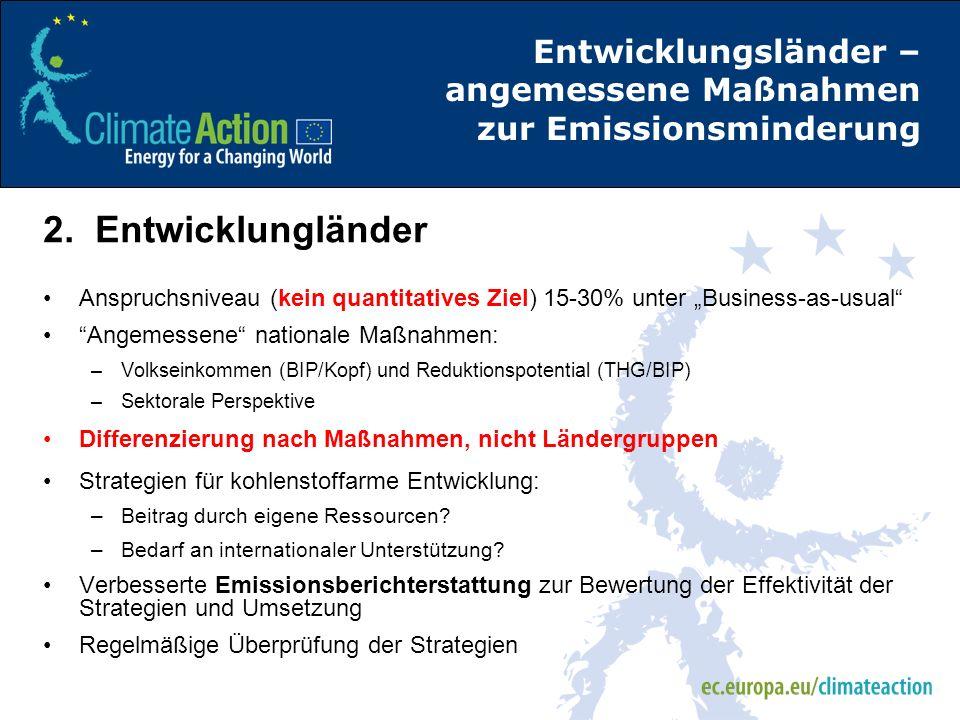 Entwicklungsländer – angemessene Maßnahmen zur Emissionsminderung