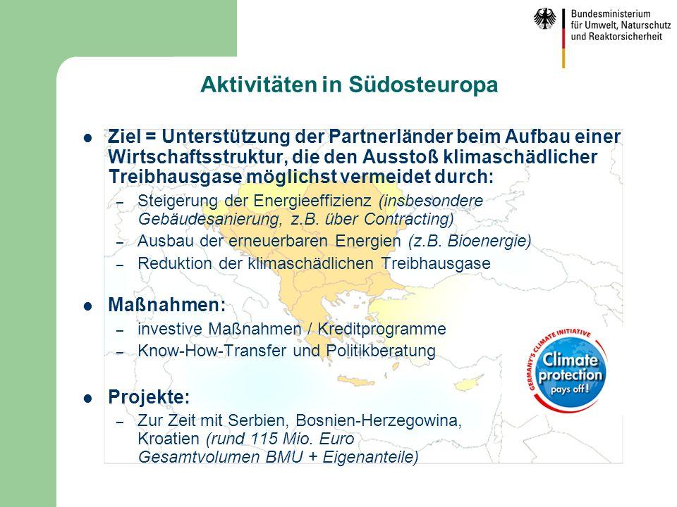 Aktivitäten in Südosteuropa