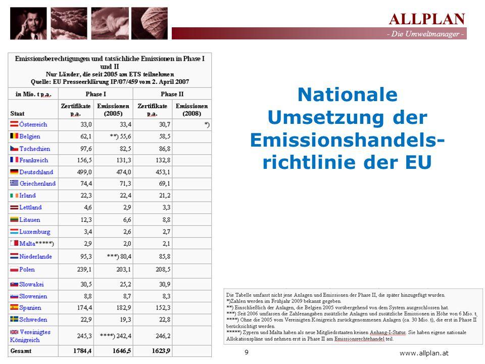 Nationale Umsetzung der Emissionshandels-richtlinie der EU