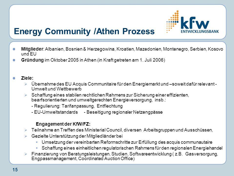 Energy Community /Athen Prozess