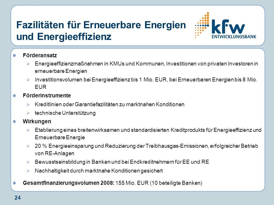 Fazilitäten für Erneuerbare Energien und Energieeffizienz