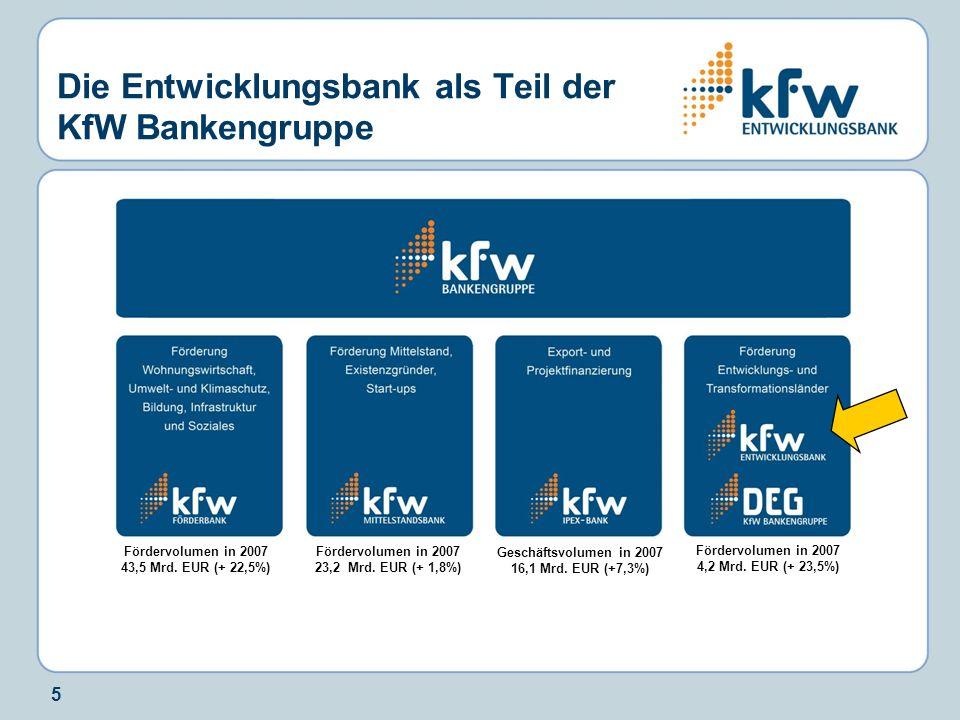 Die Entwicklungsbank als Teil der KfW Bankengruppe