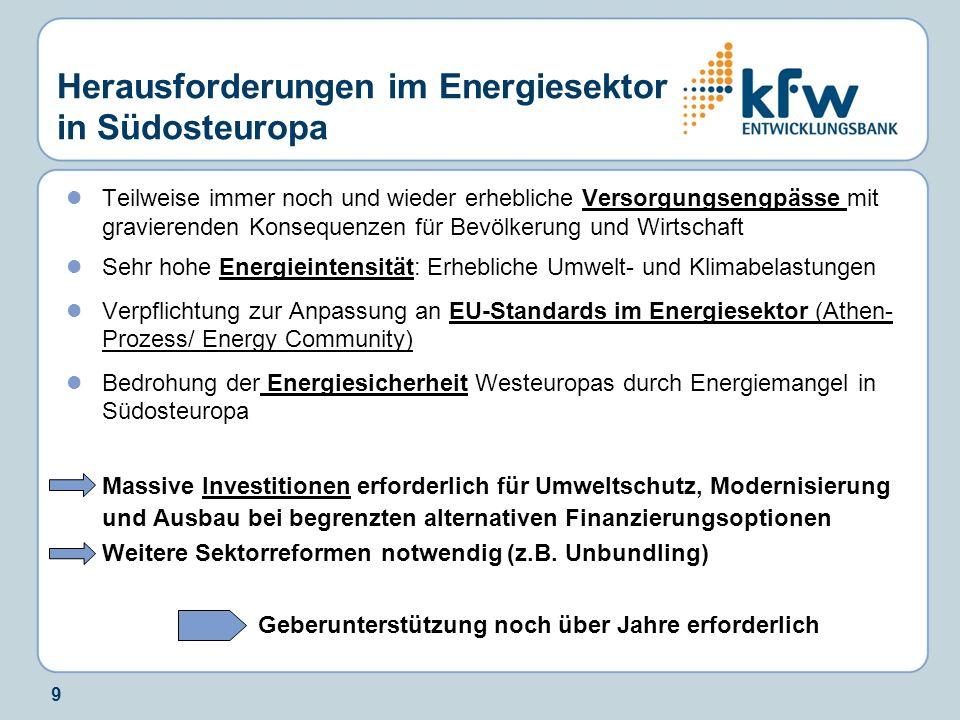 Herausforderungen im Energiesektor in Südosteuropa
