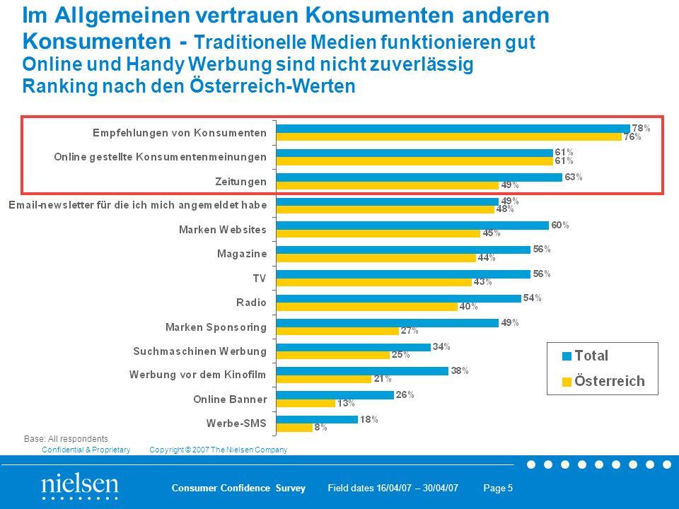 Im Allgemeinen vertrauen Konsumenten anderen Konsumenten - Traditionelle Medien funktionieren gut Online und Handy Werbung sind nicht zuverlässig Ranking nach den Österreich-Werten