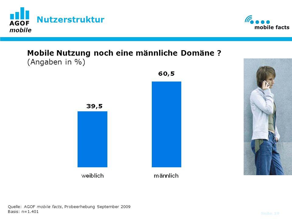 Nutzerstruktur Mobile Nutzung noch eine männliche Domäne (Angaben in %) Quelle: AGOF mobile facts, Probeerhebung September 2009 Basis: n=1.401.