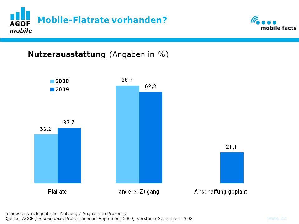 Mobile-Flatrate vorhanden
