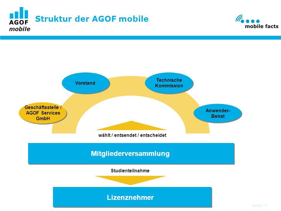 Struktur der AGOF mobile