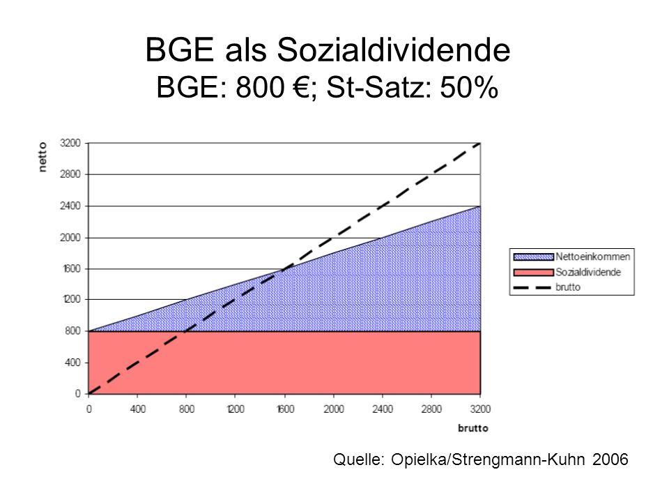 BGE als Sozialdividende BGE: 800 €; St-Satz: 50%
