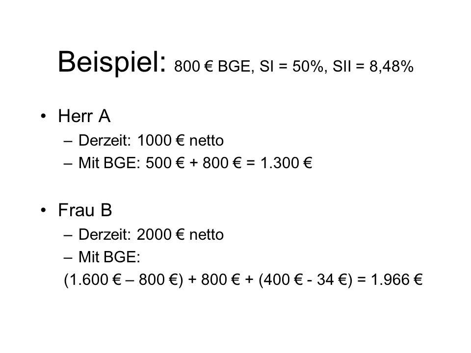 Beispiel: 800 € BGE, SI = 50%, SII = 8,48%