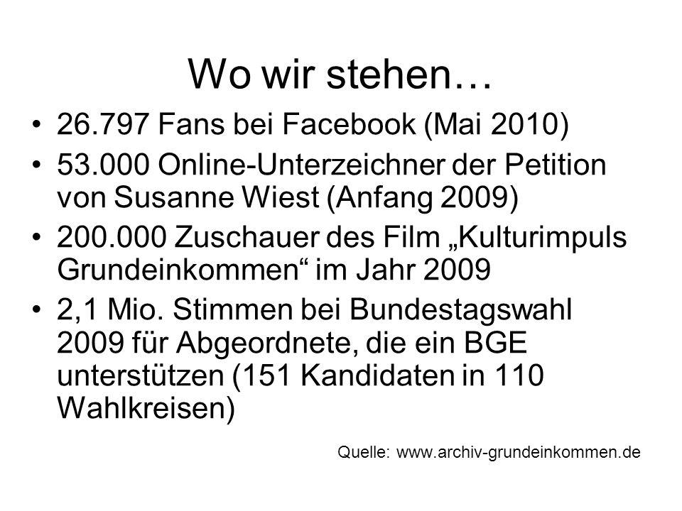 Wo wir stehen… 26.797 Fans bei Facebook (Mai 2010)