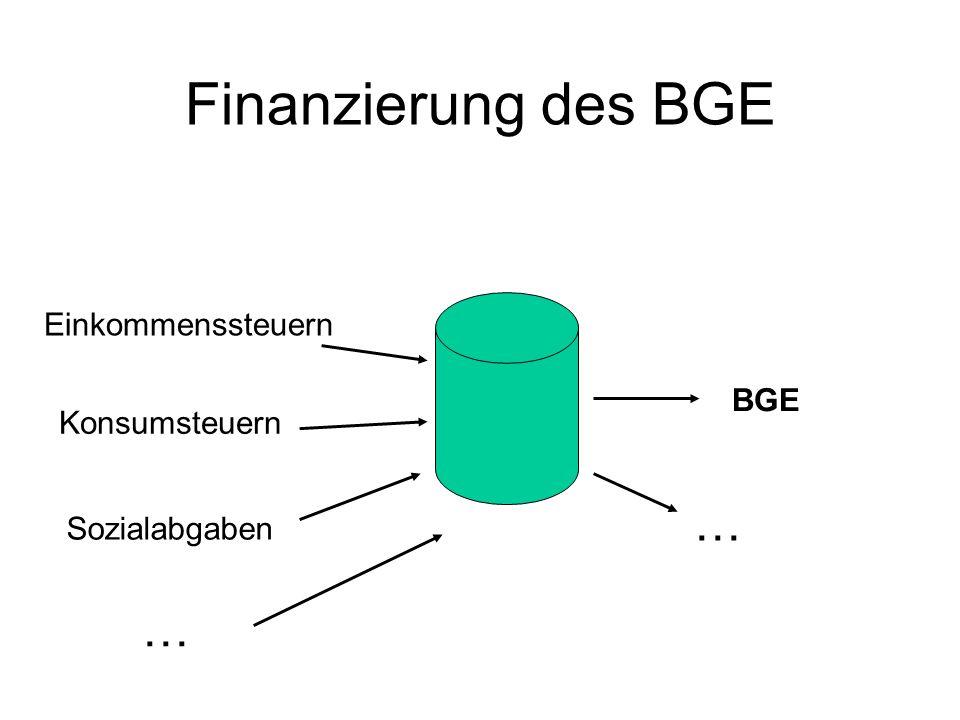 Finanzierung des BGE … … Einkommenssteuern BGE Konsumsteuern