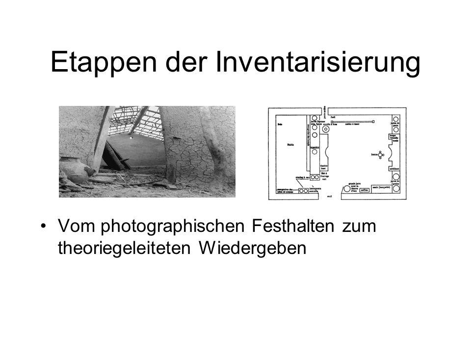 Etappen der Inventarisierung