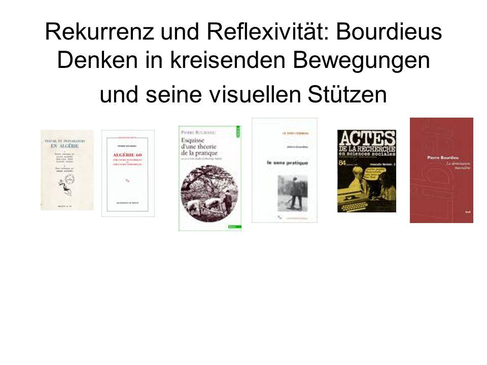 Rekurrenz und Reflexivität: Bourdieus Denken in kreisenden Bewegungen und seine visuellen Stützen