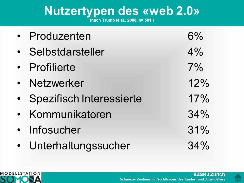 Nutzertypen des «web 2.0» (nach Trump et al., 2008, n= 501 )