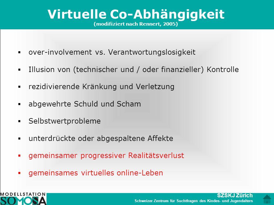 Virtuelle Co-Abhängigkeit (modifiziert nach Rennert, 2005)