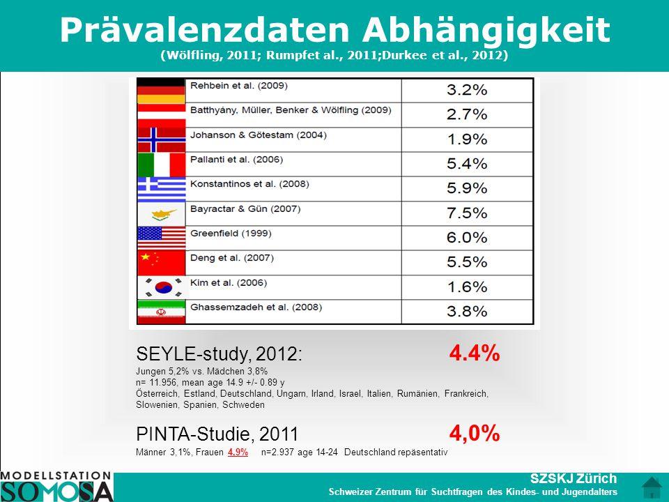 Prävalenzdaten Abhängigkeit (Wölfling, 2011; Rumpfet al