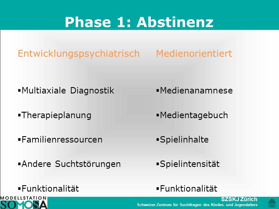 Phase 1: Abstinenz Entwicklungspsychiatrisch Medienorientiert