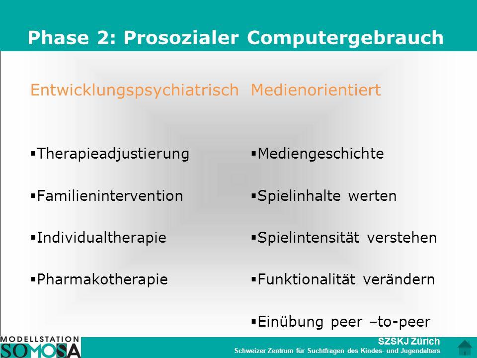 Phase 2: Prosozialer Computergebrauch